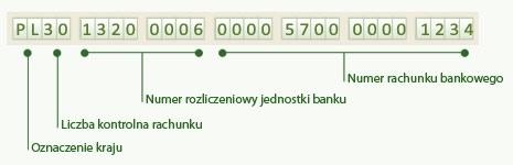 Kącik wiedzy - Numer rachunku bankowego oraz IBAN